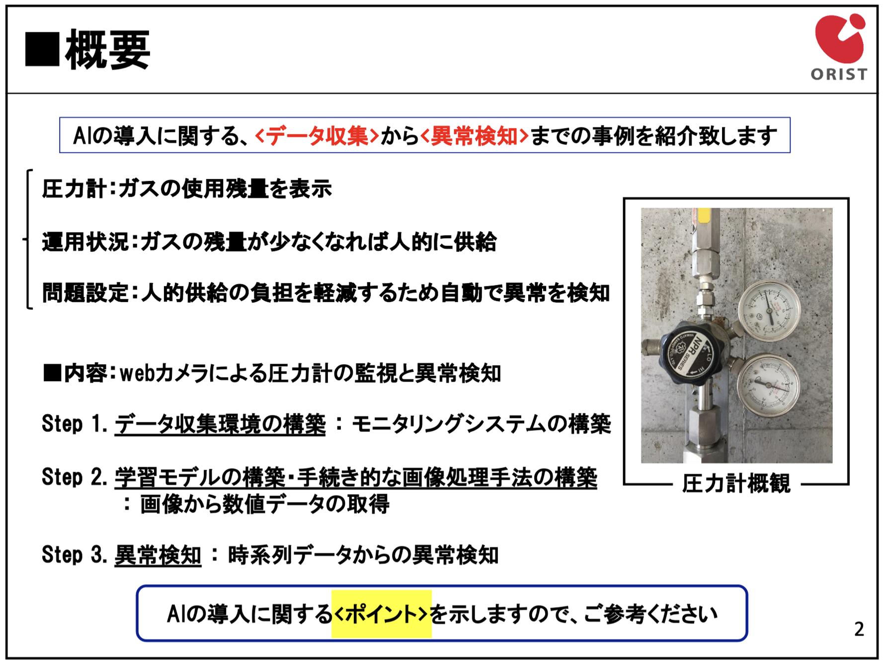 圧力ゲージを対象としたAI利用による異常検知までの事例紹介