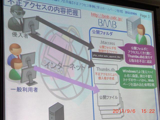 BMB不正アクセスの内容把握