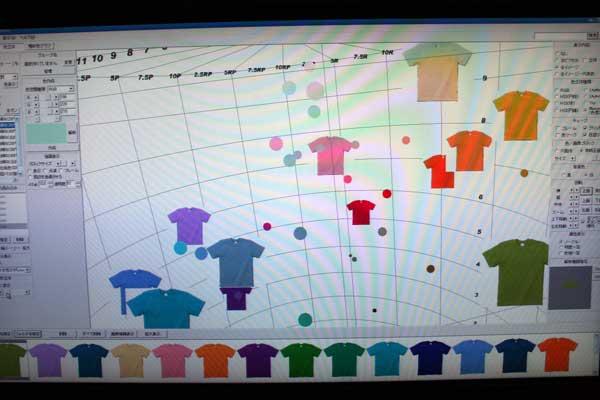 デジタル画像色解析システム