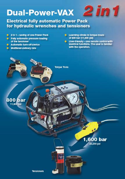 デュアルIQ自動油圧ポンプ