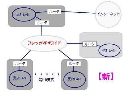 マッチング第47号(オビタスター株式会社 × ウォルディズ)