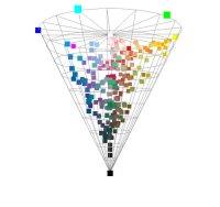 HSI形式の色立体です