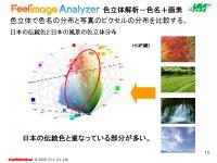 日本の風景と日本の慣用色の領域は類似してます